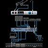 Thumb_presonus-studio-192-mobile-103